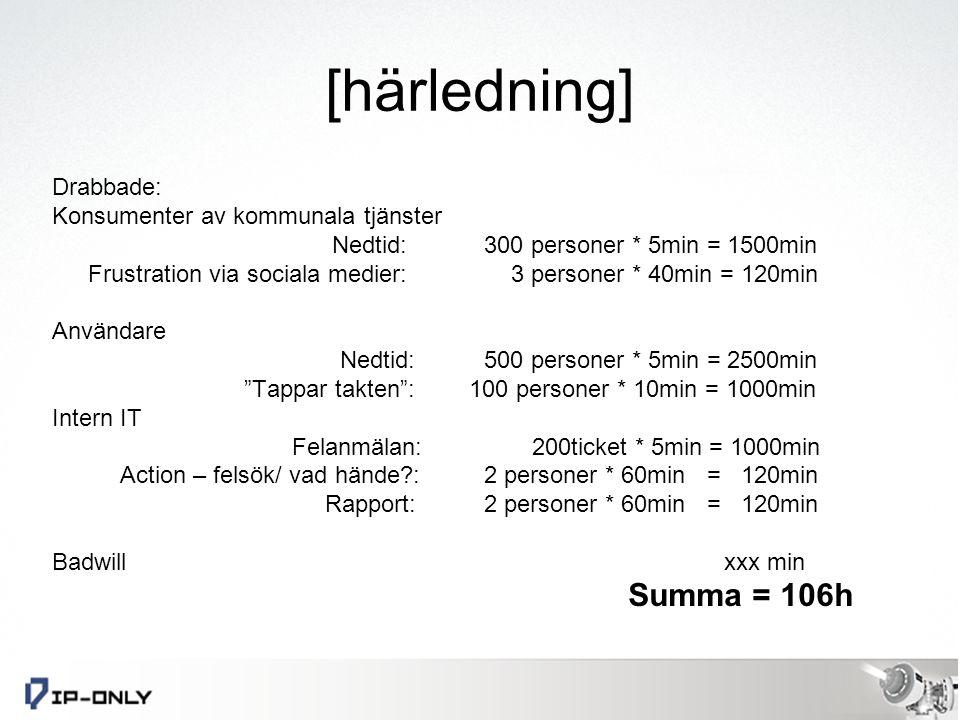 [härledning] Summa = 106h Måste vi acceptera att detta händer